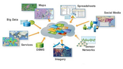 Geospatial Data Services